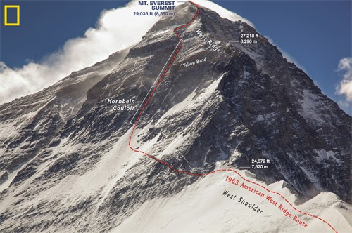 Everest-West-Ridge